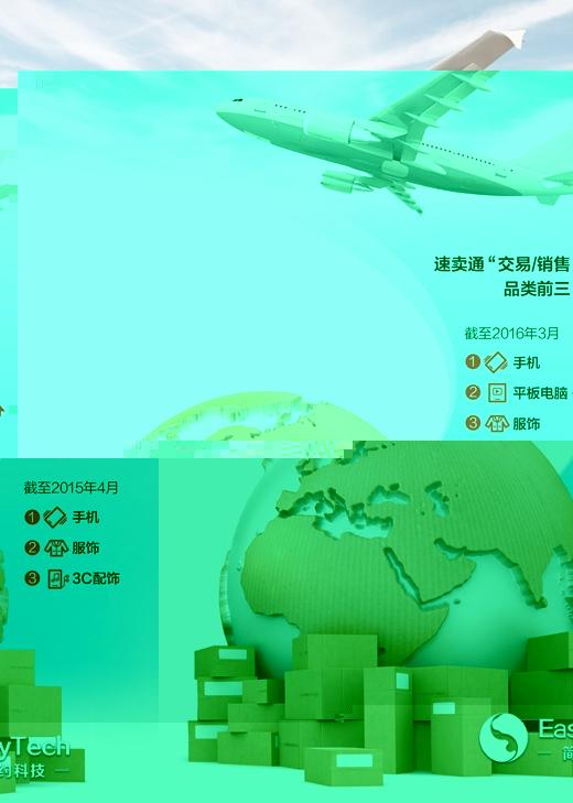 跨境电商新渠道直连世界市场
